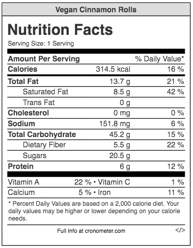 Nutrition of cinnamon rolls, vegan nutrition, nutrition facts