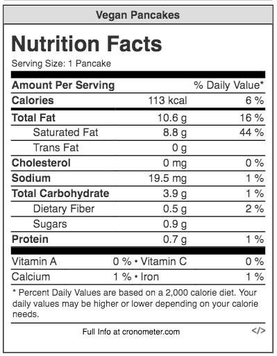 nutrition facts, cronometer, nutrition